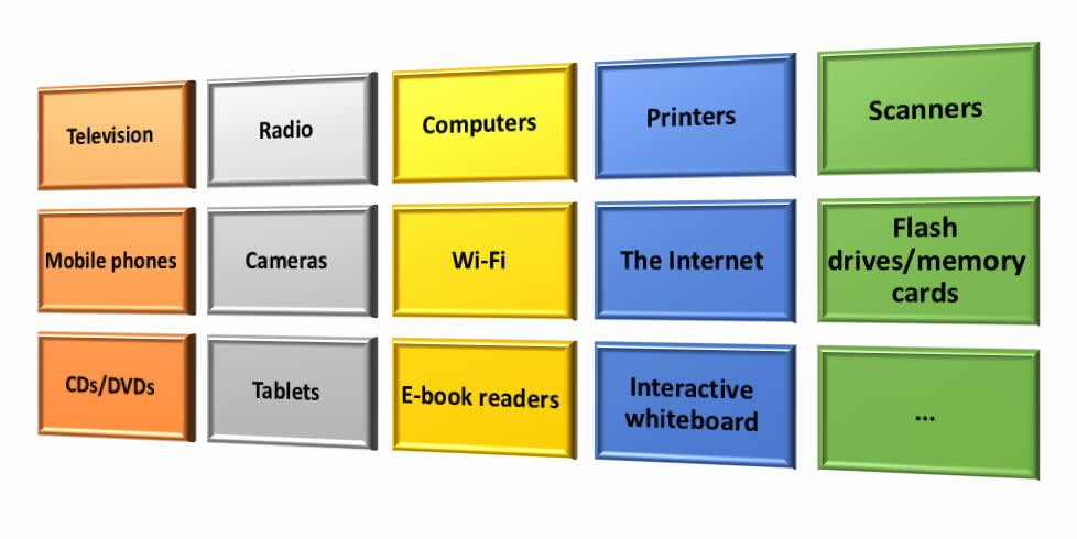 list of ict tools in education pdf