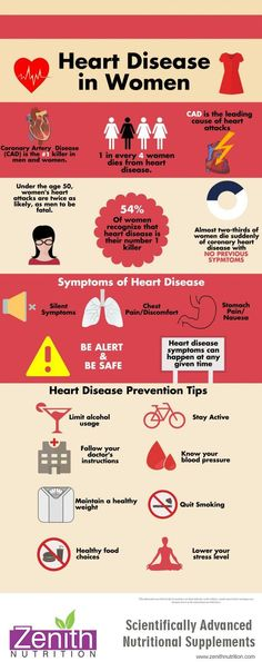 coronary heart disease causes pdf
