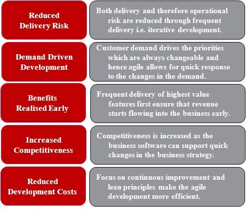 business benefits of project management pdf