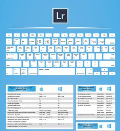 adobe photoshop cs6 shortcuts pdf