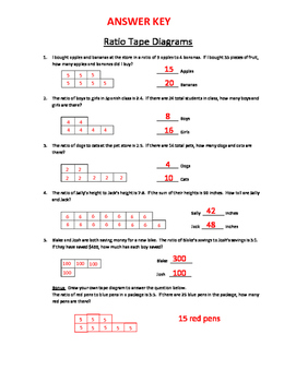 hr diagram worksheet pdf answers